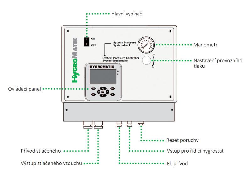 Adiabatické zvlhčování a chlazení Atomizer VN - Kontrolní a řídící systém CU-1