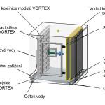 Zvlhčovací komora HPS Vortex