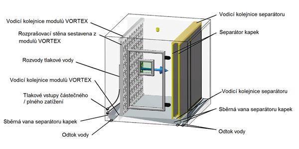 Hygromatik Atomizer LPS Vortex - obrázek č. 02 - Zvlhčovací komora
