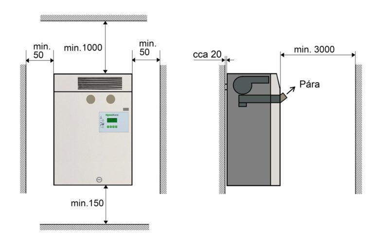 Přímé vlhčení do prostoru - Kompaktní parní generátor