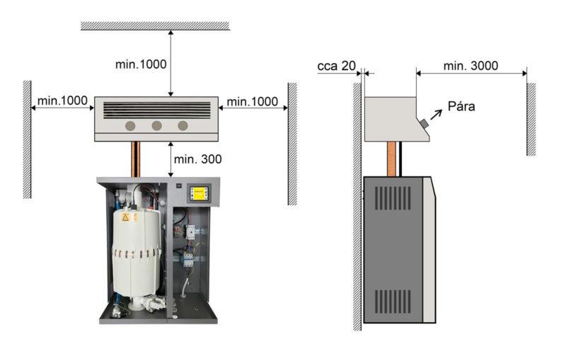 Přímé vlhčení do prostoru - Oddělená ventilátorová jednotka