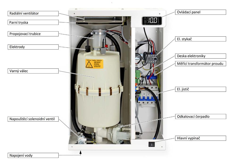 Hygromatik MiniSteam MSE 05 - 10 - Elektrodový parní zvlhčovač č. 1